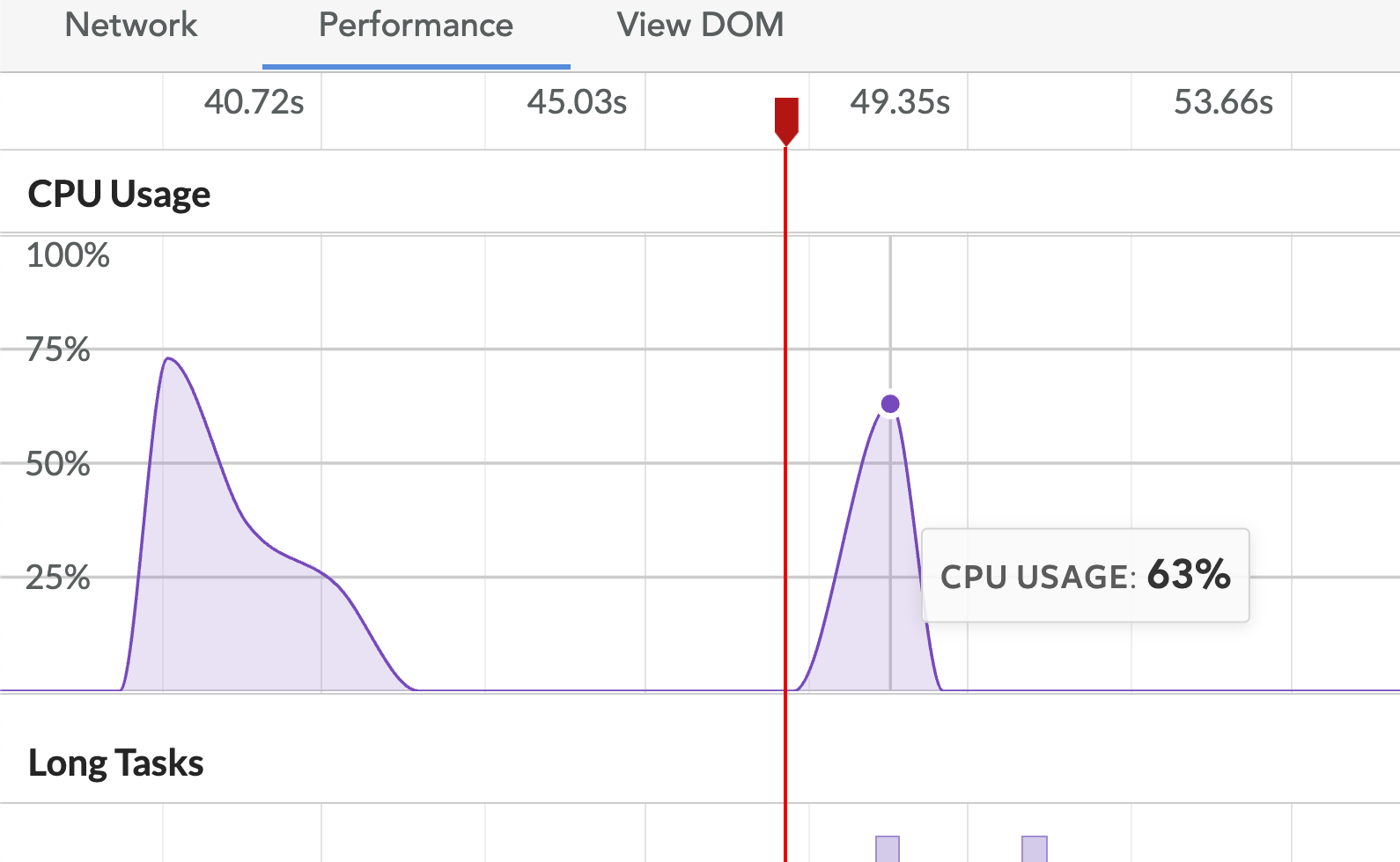 Frontend performance monitoring
